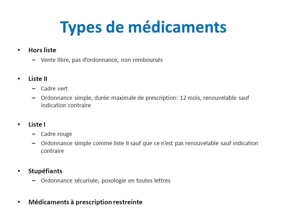 Types de médicaments Hors liste – Vente libre, pas dordonnance, non remboursés Liste II – Cadre vert – Ordonnance simple, durée maximale de prescripti