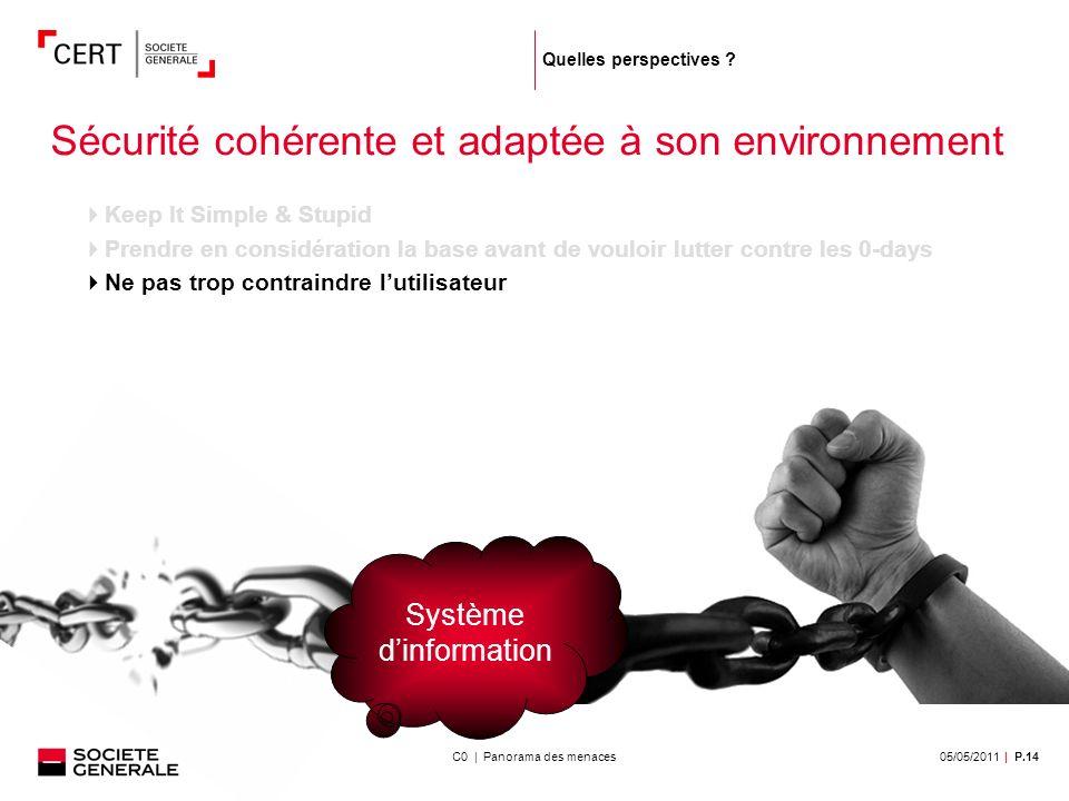 05/05/2011| P.14C0 | Panorama des menaces Quelles perspectives .
