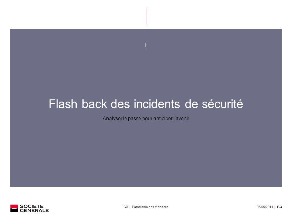 05/05/2011| P.3C0 | Panorama des menaces I Flash back des incidents de sécurité Analyser le passé pour anticiper lavenir