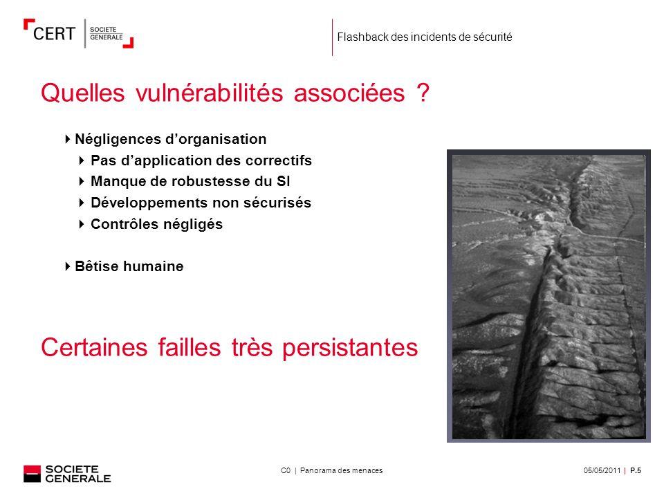 05/05/2011| P.5C0 | Panorama des menaces Flashback des incidents de sécurité Quelles vulnérabilités associées .
