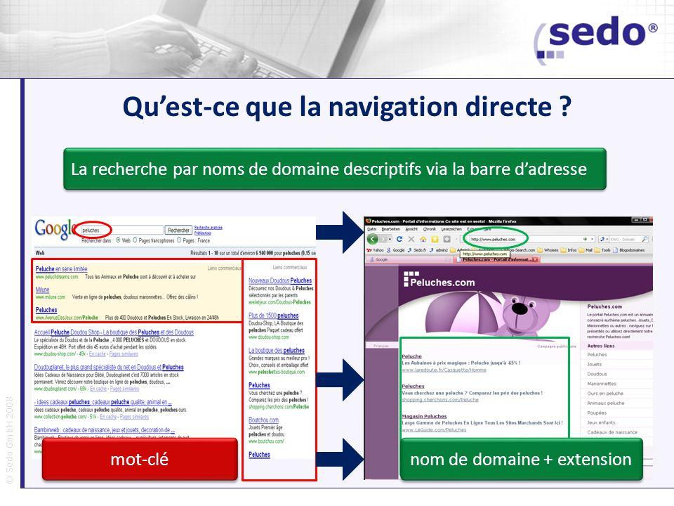 © Sedo GmbH 2008 Quest-ce que la navigation directe ? La recherche par noms de domaine descriptifs via la barre dadresse mot-clé nom de domaine + exte