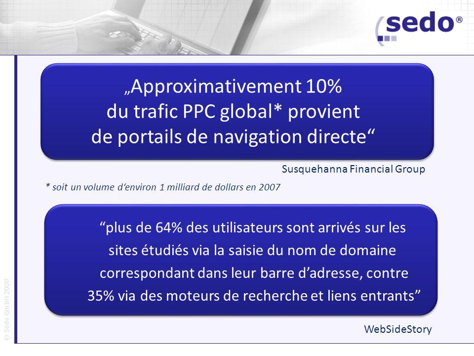 © Sedo GmbH 2008 Approximativement 10% du trafic PPC global* provient de portails de navigation directe Susquehanna Financial Group * soit un volume d