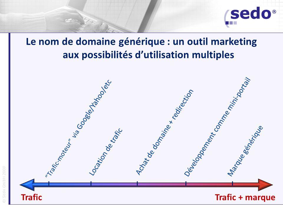 © Sedo GmbH 2008 Le nom de domaine générique : un outil marketing aux possibilités dutilisation multiples Trafic Trafic + marque Trafic-moteur via Goo