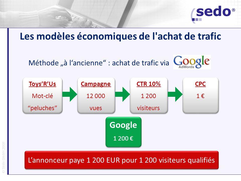 © Sedo GmbH 2008 Les modèles économiques de l'achat de trafic Méthode à lancienne : achat de trafic via ToysRUs Mot-clé peluches ToysRUs Mot-clé peluc