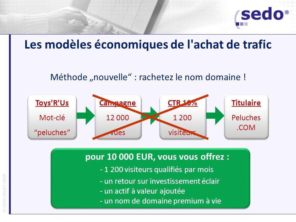 © Sedo GmbH 2008 Méthode nouvelle : rachetez le nom domaine ! pour 10 000 EUR, vous vous offrez : - 1 200 visiteurs qualifiés par mois - un retour sur