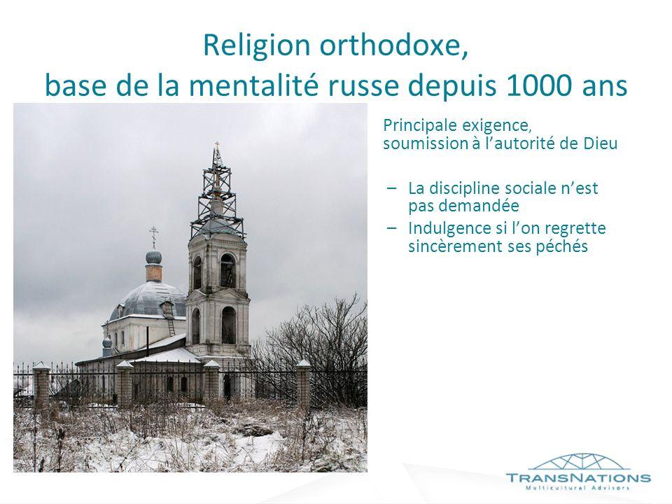 Agenda La valeur relative des règles –La clé religieuse –La clé historique –Le droit au service de lapparence Exemple: Comment régler un litige en Russie Check-list lors dune négociation –Etes-vous le bienvenu.