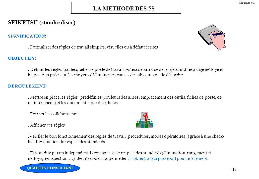 Christian Fouché Consultant11 Séquence n°2 LA METHODE DES 5S SEIKETSU (standardiser) SIGNIFICATION:. Formaliser des règles de travail simples, visuell