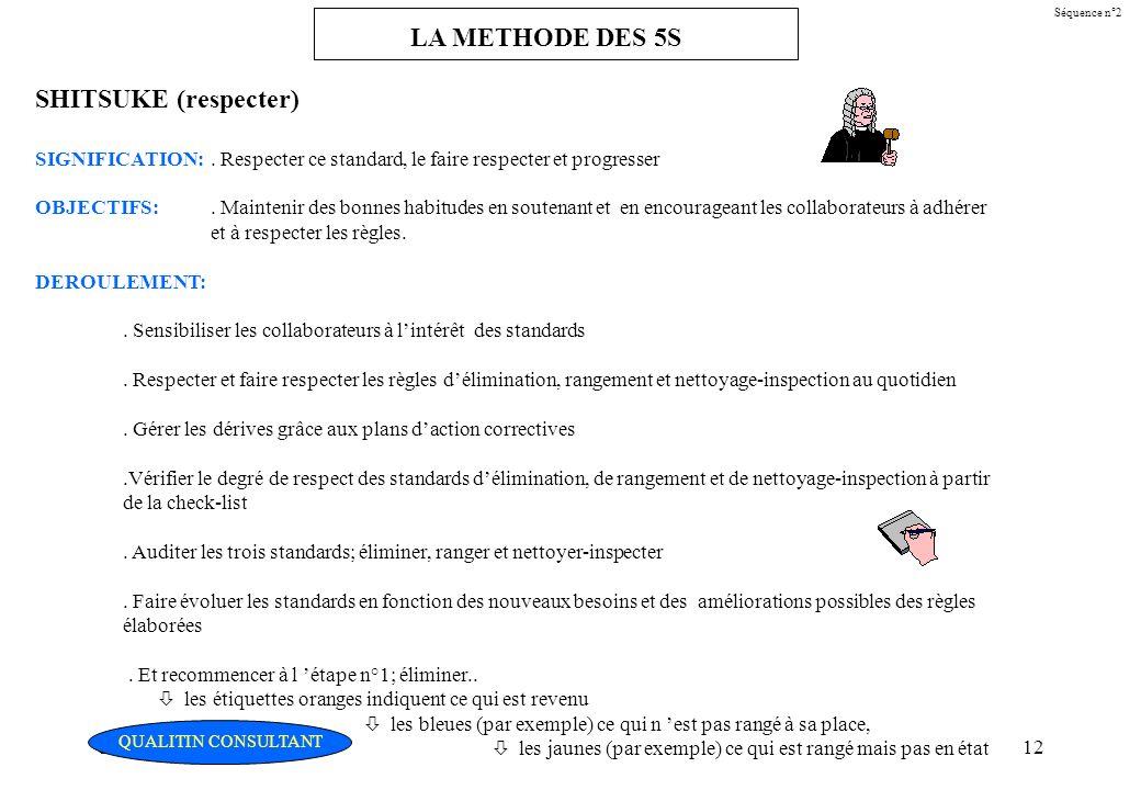 Christian Fouché Consultant12 Séquence n°2 LA METHODE DES 5S SHITSUKE (respecter) SIGNIFICATION:. Respecter ce standard, le faire respecter et progres