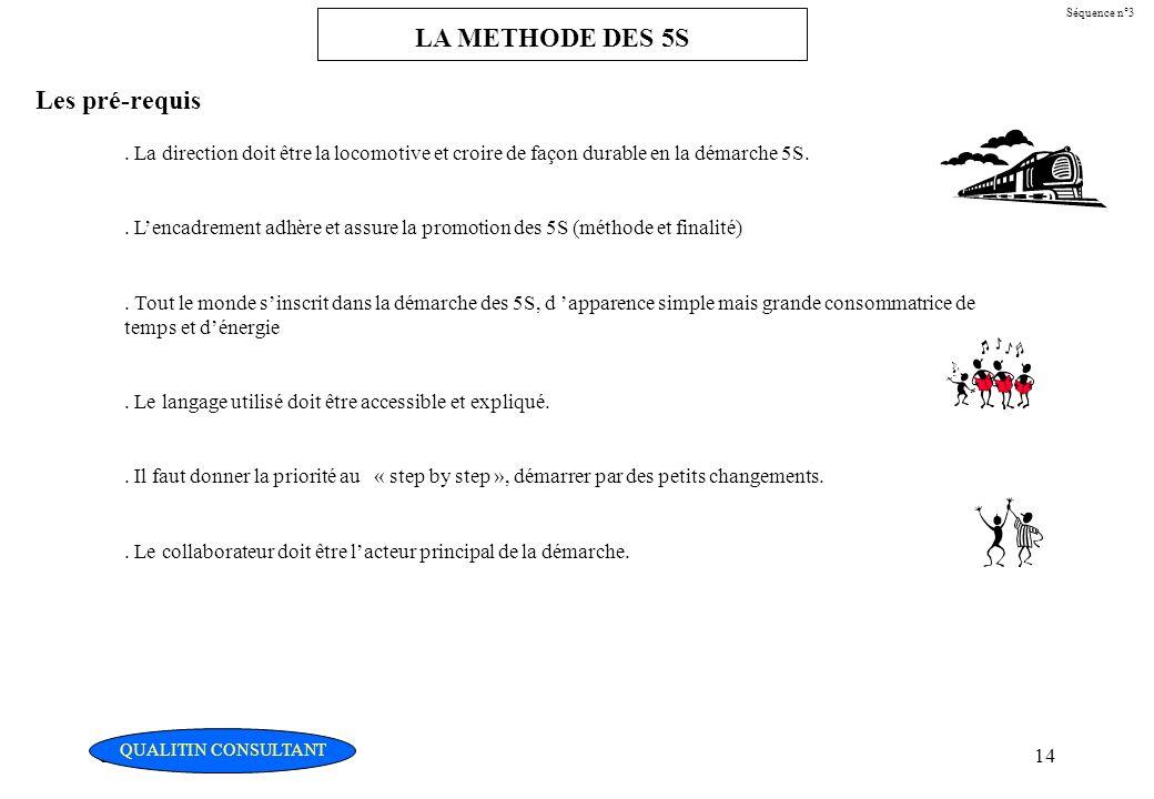 Christian Fouché Consultant14 Séquence n°3 LA METHODE DES 5S Les pré-requis. La direction doit être la locomotive et croire de façon durable en la dém