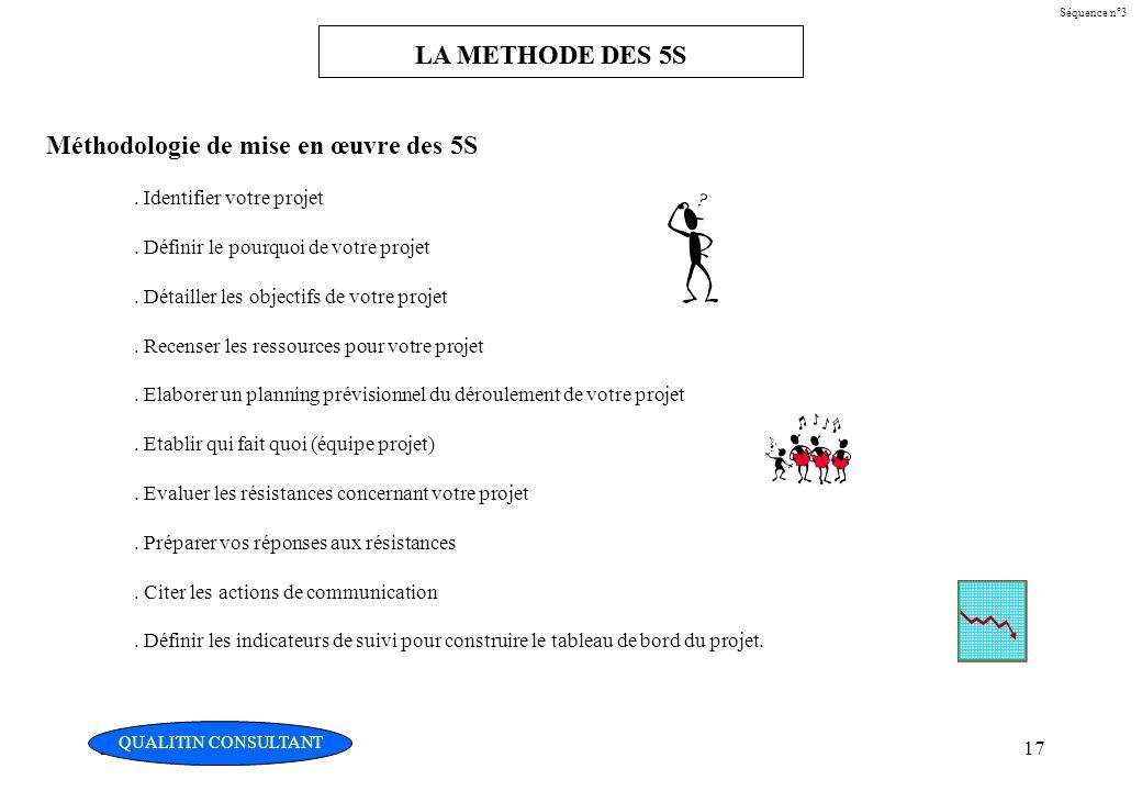 Christian Fouché Consultant17 Séquence n°3 LA METHODE DES 5S Méthodologie de mise en œuvre des 5S. Identifier votre projet. Définir le pourquoi de vot