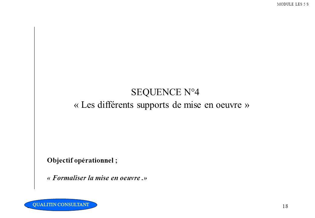 Christian Fouché Consultant18 MODULE LES 5 S SEQUENCE N°4 « Les différents supports de mise en oeuvre » Objectif opérationnel ; « Formaliser la mise e