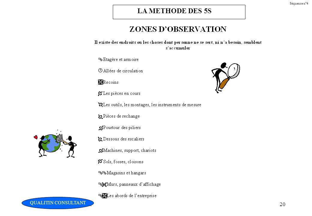Christian Fouché Consultant20 Séquence n°4 LA METHODE DES 5S QUALITIN CONSULTANT