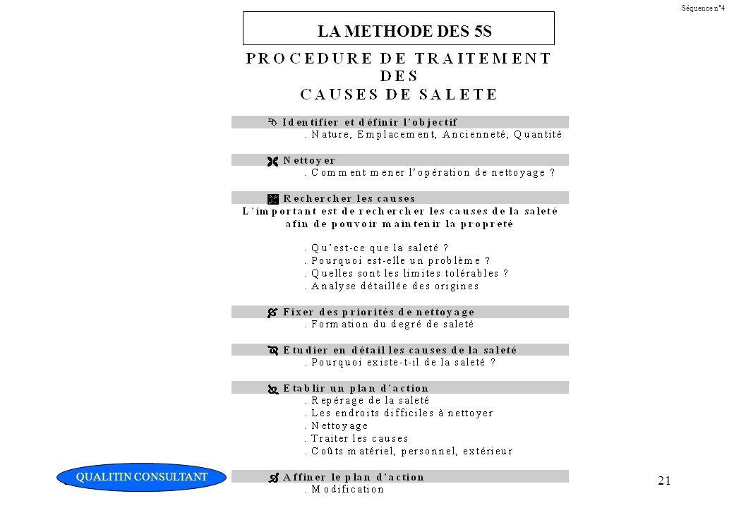 Christian Fouché Consultant21 Séquence n°4 LA METHODE DES 5S QUALITIN CONSULTANT