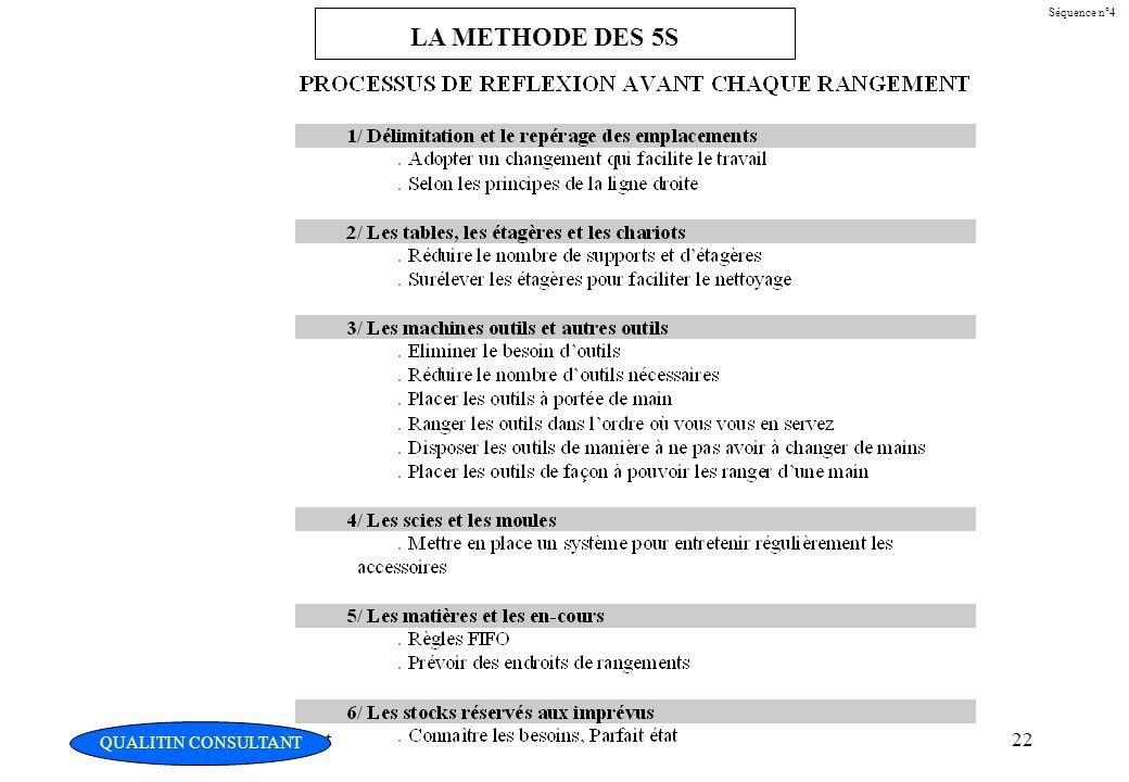 Christian Fouché Consultant22 Séquence n°4 LA METHODE DES 5S QUALITIN CONSULTANT