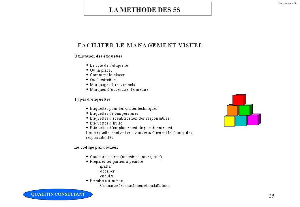 Christian Fouché Consultant25 Séquence n°4 LA METHODE DES 5S QUALITIN CONSULTANT