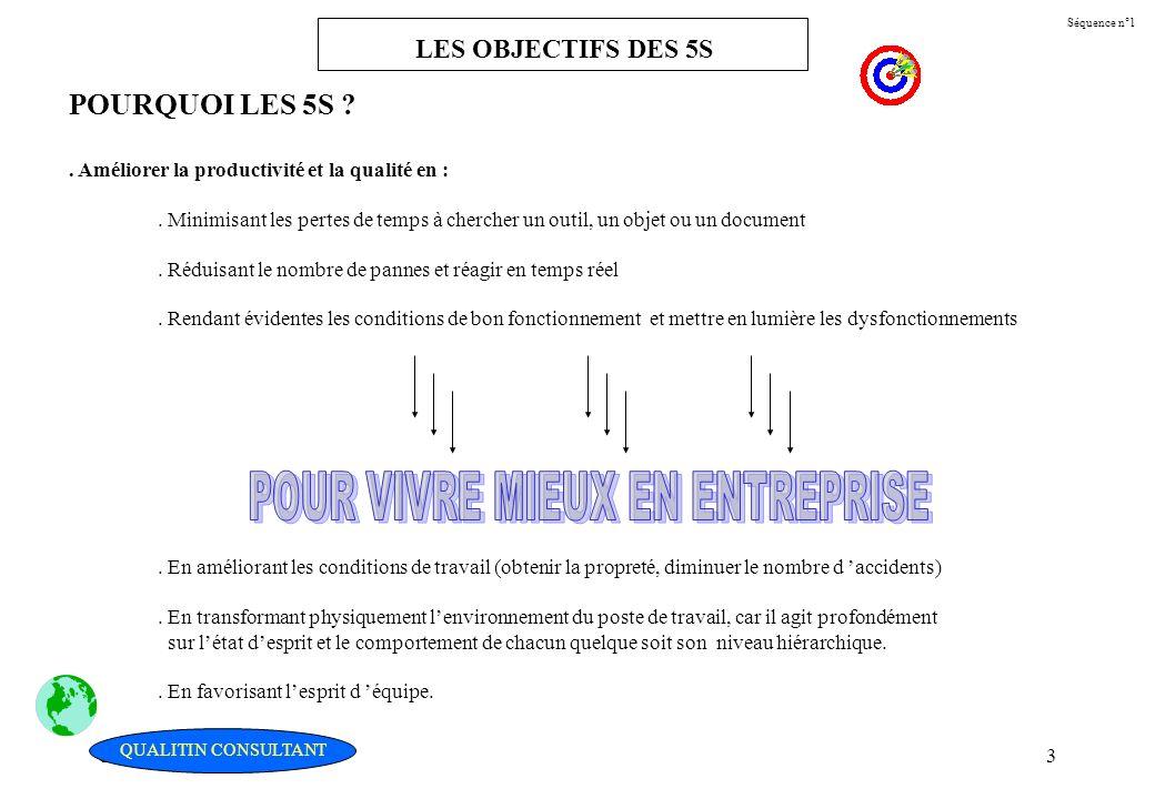 Christian Fouché Consultant3 Séquence n°1 LES OBJECTIFS DES 5S POURQUOI LES 5S ?. Améliorer la productivité et la qualité en :. Minimisant les pertes