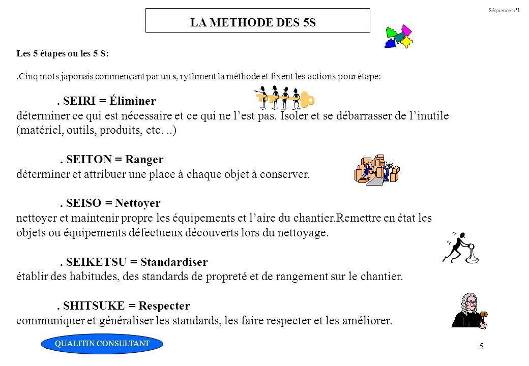 Christian Fouché Consultant5 Séquence n°1 LA METHODE DES 5S Les 5 étapes ou les 5 S:.Cinq mots japonais commençant par un s, rythment la méthode et fi