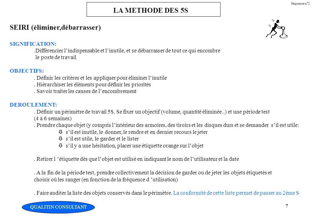 Christian Fouché Consultant7 Séquence n°2 LA METHODE DES 5S SEIRI (éliminer,débarrasser) SIGNIFICATION:.Différencier lindispensable et linutile, et se