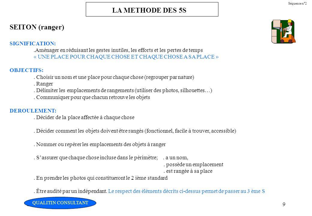 Christian Fouché Consultant9 Séquence n°2 LA METHODE DES 5S SEITON (ranger) SIGNIFICATION:.Aménager en réduisant les gestes inutiles, les efforts et l