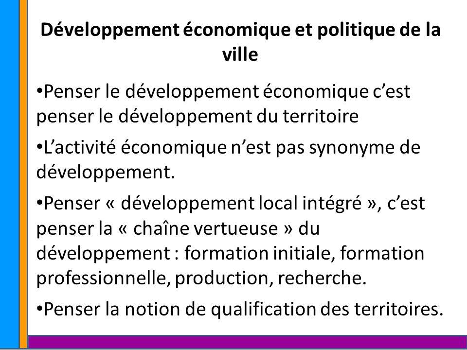 Penser le développement économique cest penser le développement du territoire Lactivité économique nest pas synonyme de développement. Penser « dévelo