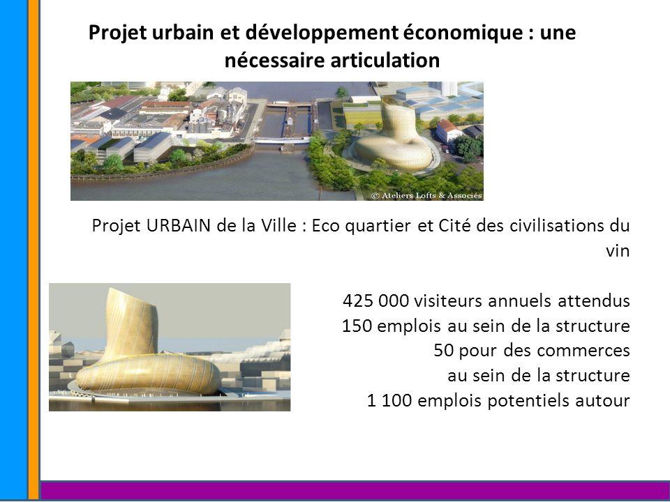 Projet urbain et développement économique : une nécessaire articulation Projet URBAIN de la Ville : Eco quartier et Cité des civilisations du vin 425