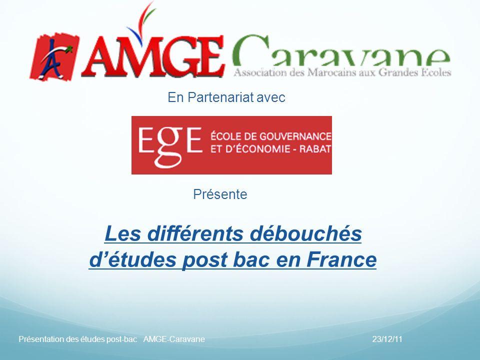 Les différents débouchés détudes post bac en France 23/12/11Présentation des études post-bac AMGE-Caravane En Partenariat avec Présente