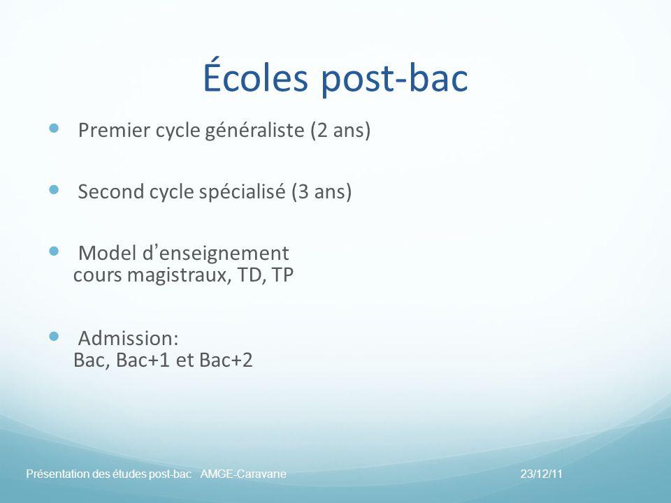 Écoles post-bac Premier cycle généraliste (2 ans) Second cycle spécialisé (3 ans) Model denseignement cours magistraux, TD, TP Admission: Bac, Bac+1 e