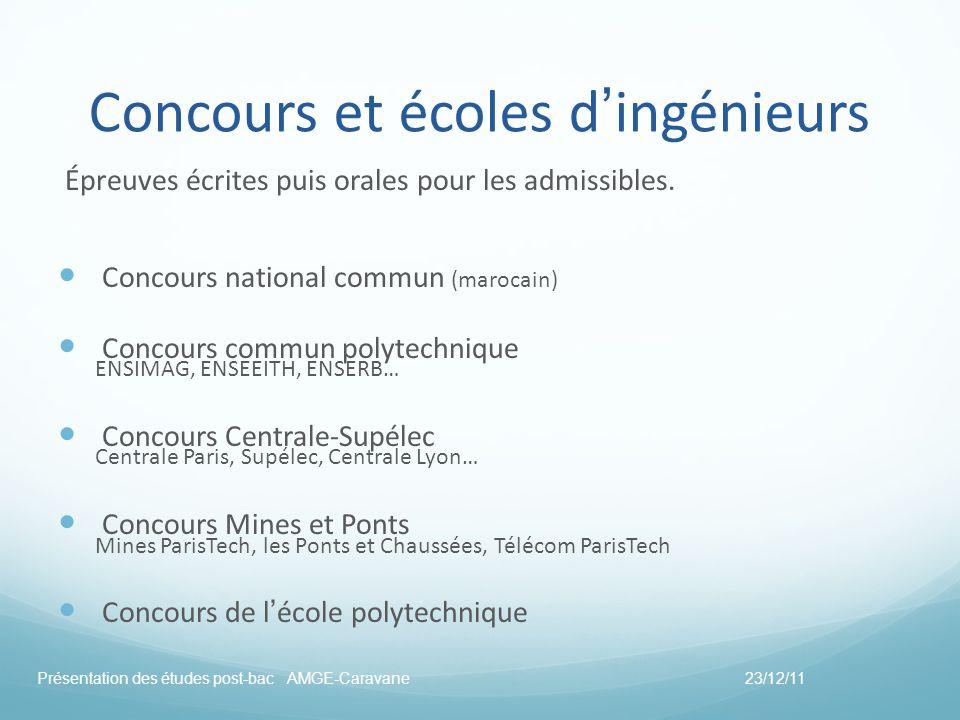 Concours et écoles dingénieurs Épreuves écrites puis orales pour les admissibles. Concours national commun (marocain) Concours commun polytechnique EN