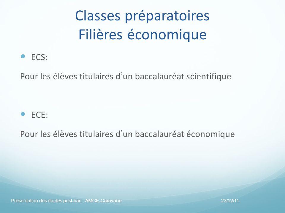 Classes préparatoires Filières économique ECS: Pour les élèves titulaires dun baccalauréat scientifique ECE: Pour les élèves titulaires dun baccalauré