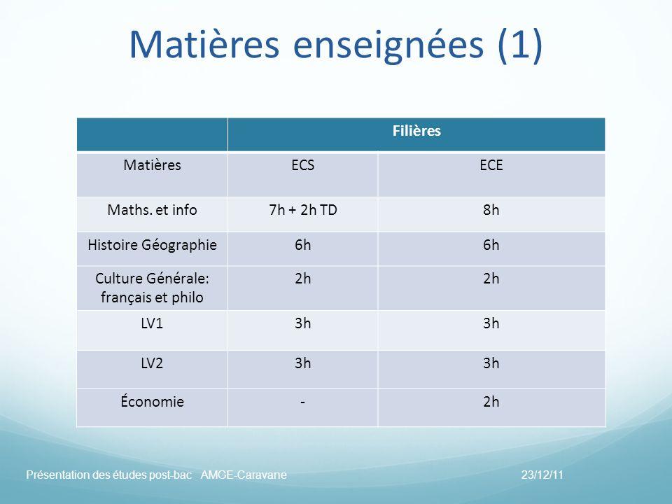 Matières enseignées (1) Filières MatièresECSECE Maths. et info7h + 2h TD8h Histoire Géographie6h Culture Générale: français et philo 2h LV13h LV23h Éc