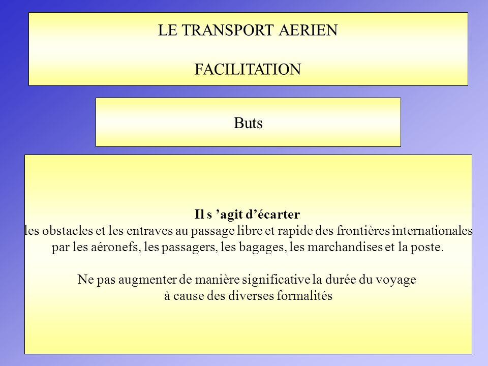 LE TRANSPORT AERIEN FACILITATION Article 22 Article 22 : simplification des formalités en matière dimmigration, de santé, de douane pour éviter de retarder sans nécessité les aéronefs, équipages, passagers et cargaisons.