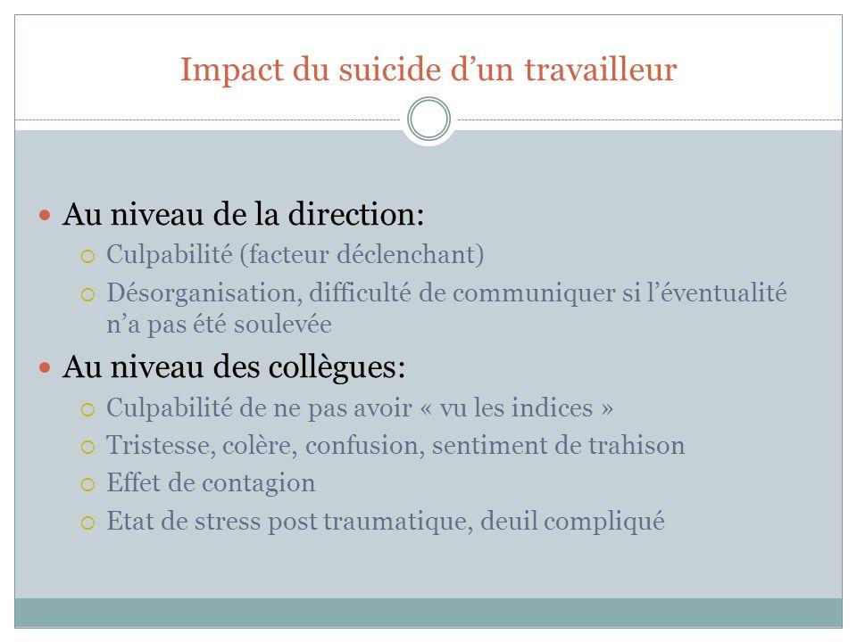 Impact du suicide dun travailleur Au niveau de la direction: Culpabilité (facteur déclenchant) Désorganisation, difficulté de communiquer si léventual