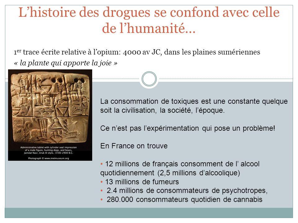 Lhistoire des drogues se confond avec celle de lhumanité… 1 er trace écrite relative à lopium: 4000 av JC, dans les plaines sumériennes « la plante qu