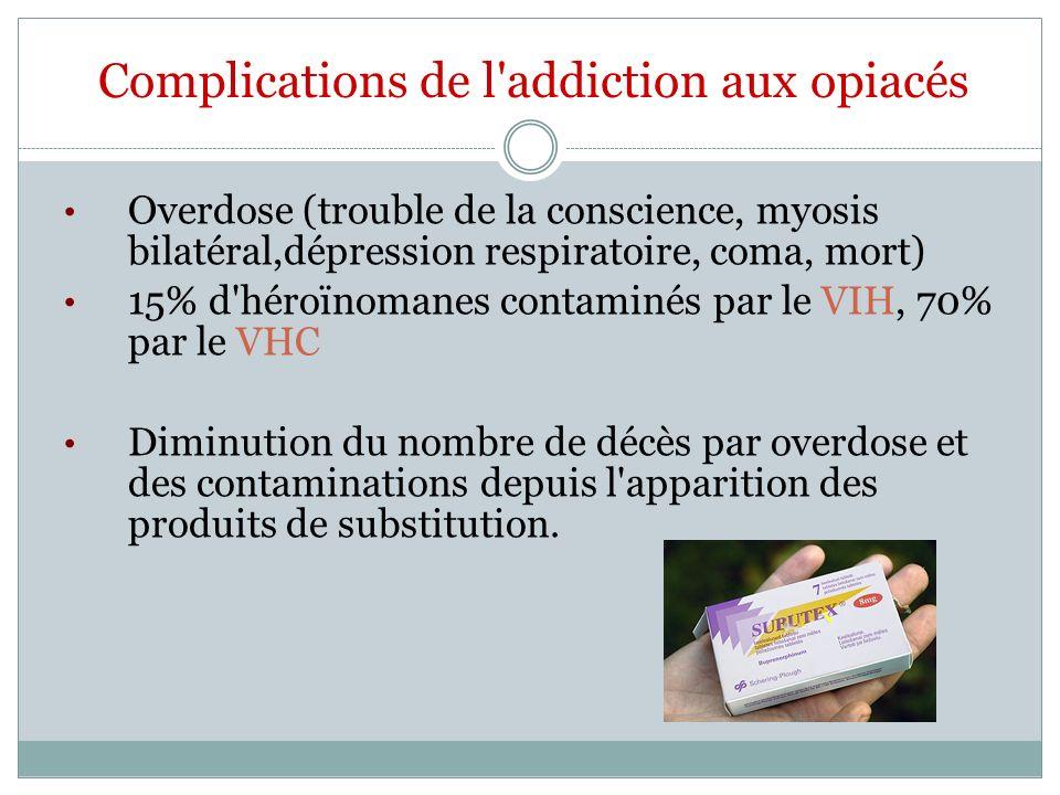 Complications de l'addiction aux opiacés Overdose (trouble de la conscience, myosis bilatéral,dépression respiratoire, coma, mort) 15% d'héroïnomanes