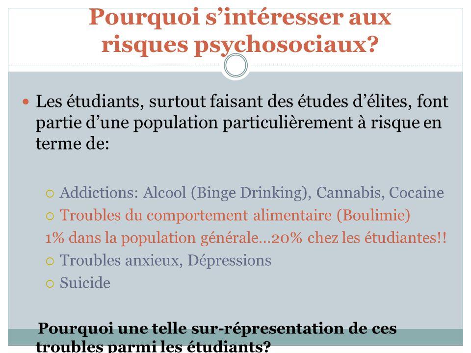 Les étudiants, surtout faisant des études délites, font partie dune population particulièrement à risque en terme de: Addictions: Alcool (Binge Drinki