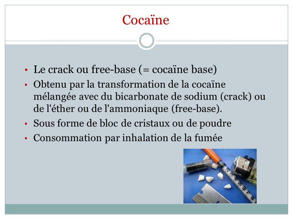 Cocaïne Le crack ou free-base (= cocaïne base) Obtenu par la transformation de la cocaïne mélangée avec du bicarbonate de sodium (crack) ou de l'éther