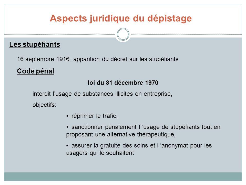 Les stupéfiants 16 septembre 1916: apparition du décret sur les stupéfiants Code pénal loi du 31 décembre 1970 interdit lusage de substances illicites