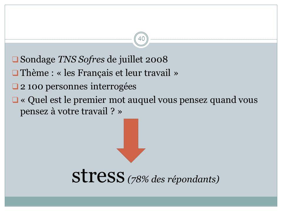 40 Sondage TNS Sofres de juillet 2008 Thème : « les Français et leur travail » 2 100 personnes interrogées « Quel est le premier mot auquel vous pense