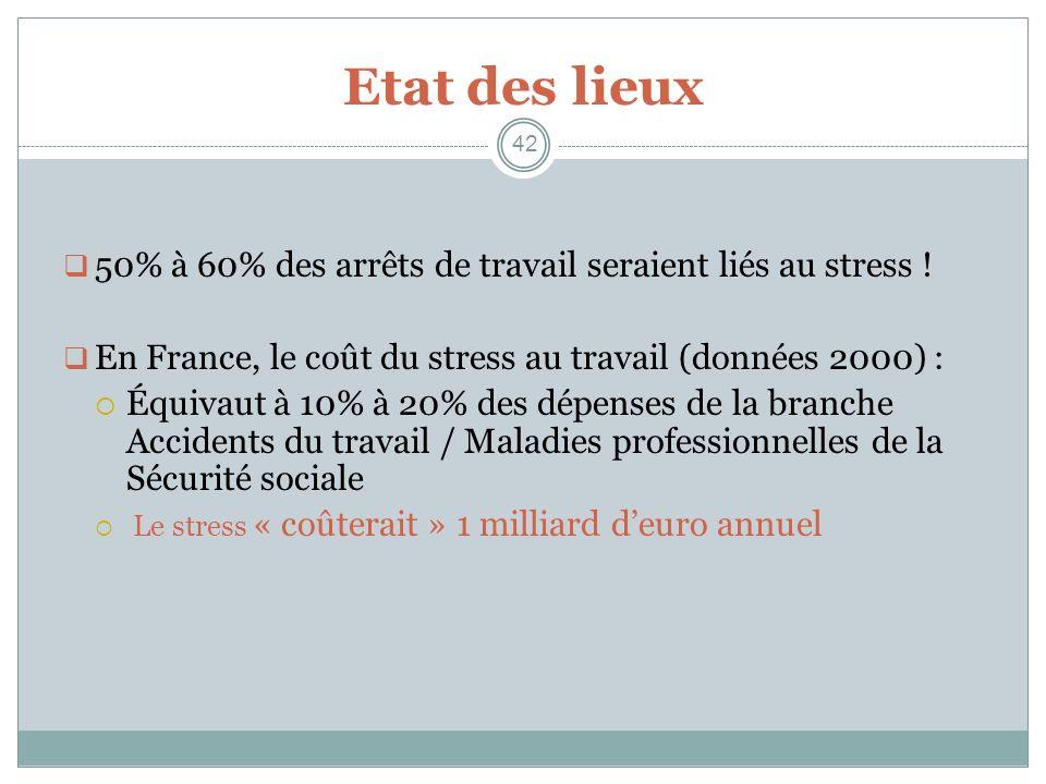 42 Etat des lieux 50% à 60% des arrêts de travail seraient liés au stress ! En France, le coût du stress au travail (données 2000) : Équivaut à 10% à