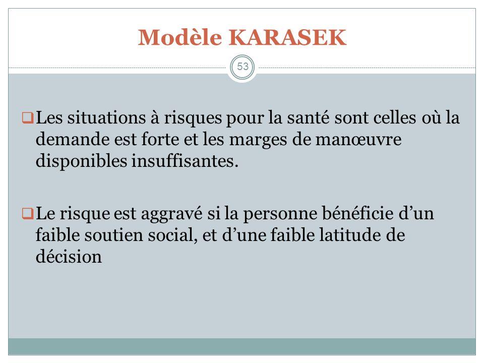 53 Modèle KARASEK Les situations à risques pour la santé sont celles où la demande est forte et les marges de manœuvre disponibles insuffisantes. Le r