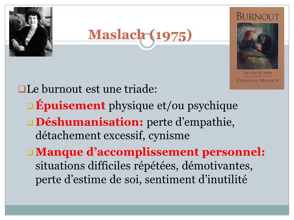 Maslach (1975) Le burnout est une triade: Épuisement physique et/ou psychique Déshumanisation: perte dempathie, détachement excessif, cynisme Manque d