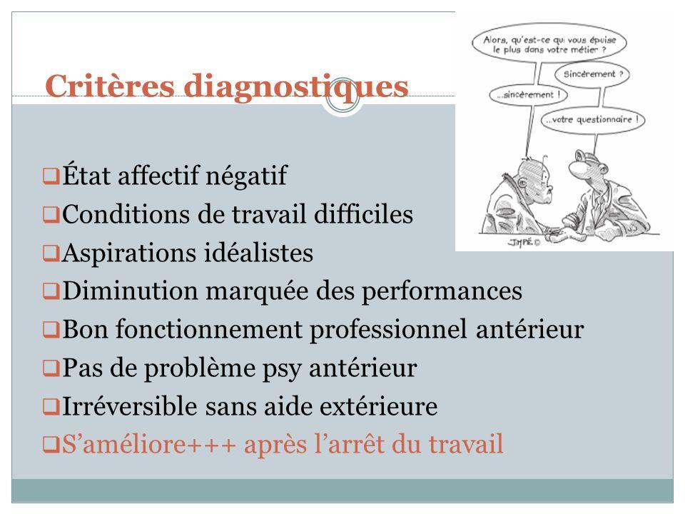 Critères diagnostiques État affectif négatif Conditions de travail difficiles Aspirations idéalistes Diminution marquée des performances Bon fonctionn
