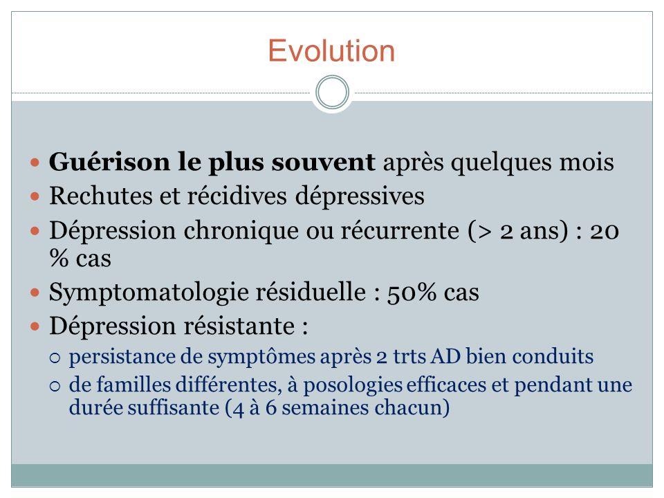 Evolution Guérison le plus souvent après quelques mois Rechutes et récidives dépressives Dépression chronique ou récurrente (> 2 ans) : 20 % cas Sympt