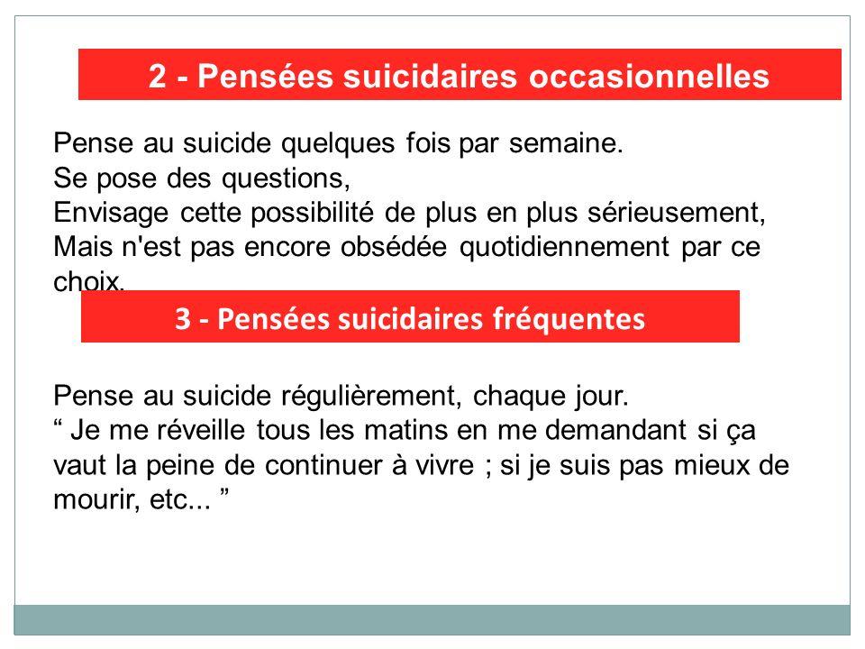 Pense au suicide quelques fois par semaine. Se pose des questions, Envisage cette possibilité de plus en plus sérieusement, Mais n'est pas encore obsé