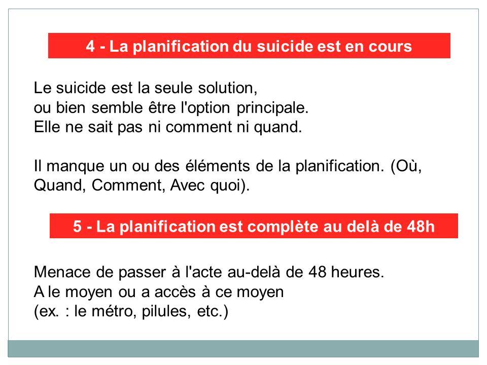 Le suicide est la seule solution, ou bien semble être l'option principale. Elle ne sait pas ni comment ni quand. Il manque un ou des éléments de la pl
