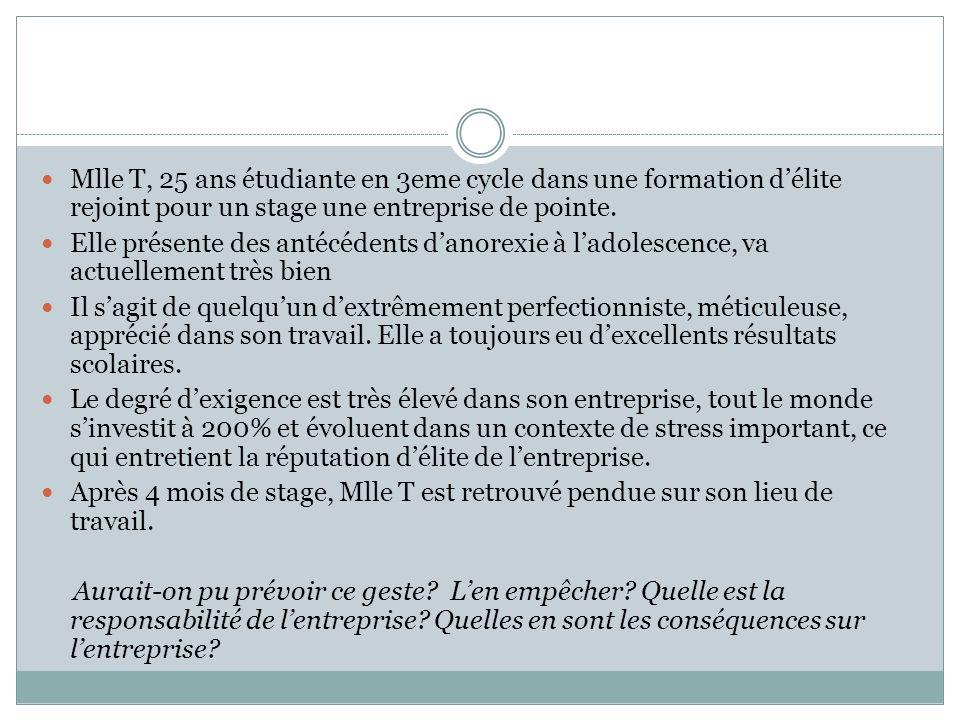 40 Sondage TNS Sofres de juillet 2008 Thème : « les Français et leur travail » 2 100 personnes interrogées « Quel est le premier mot auquel vous pensez quand vous pensez à votre travail .