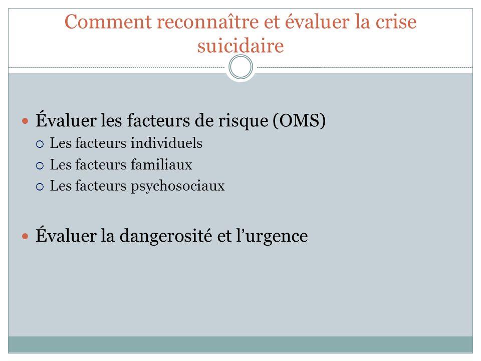 Comment reconnaître et évaluer la crise suicidaire Évaluer les facteurs de risque (OMS) Les facteurs individuels Les facteurs familiaux Les facteurs p