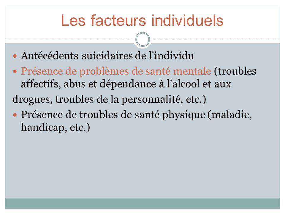 Les facteurs individuels Antécédents suicidaires de l'individu Présence de problèmes de santé mentale (troubles affectifs, abus et dépendance à l'alco