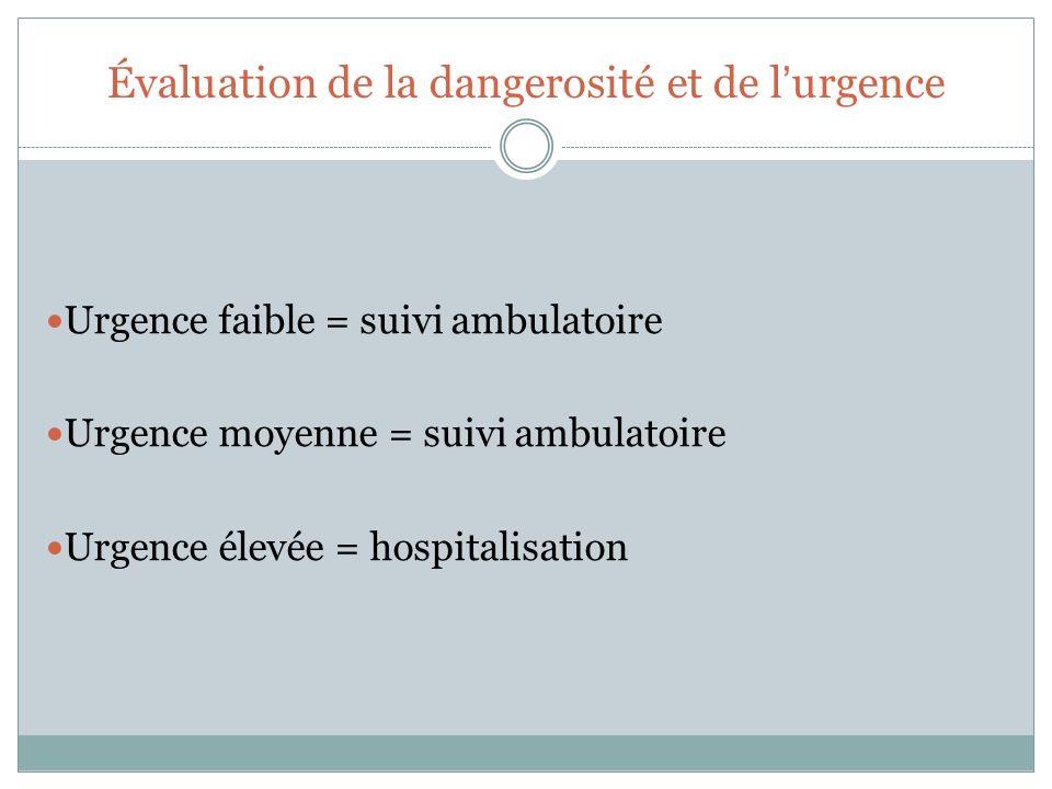 Évaluation de la dangerosité et de lurgence Urgence faible = suivi ambulatoire Urgence moyenne = suivi ambulatoire Urgence élevée = hospitalisation