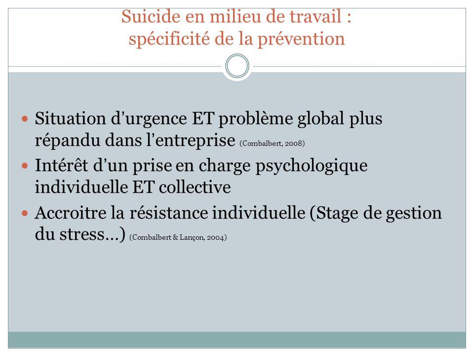 Suicide en milieu de travail : spécificité de la prévention Situation durgence ET problème global plus répandu dans lentreprise (Combalbert, 2008) Int